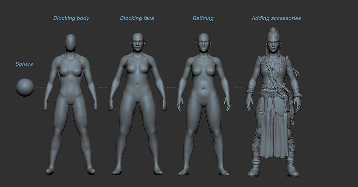 Створення персонажів для ігор. Робимо круте портфоліо.