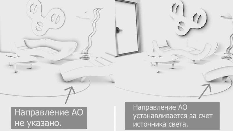 Що таке Ambient Occlusion (AO)