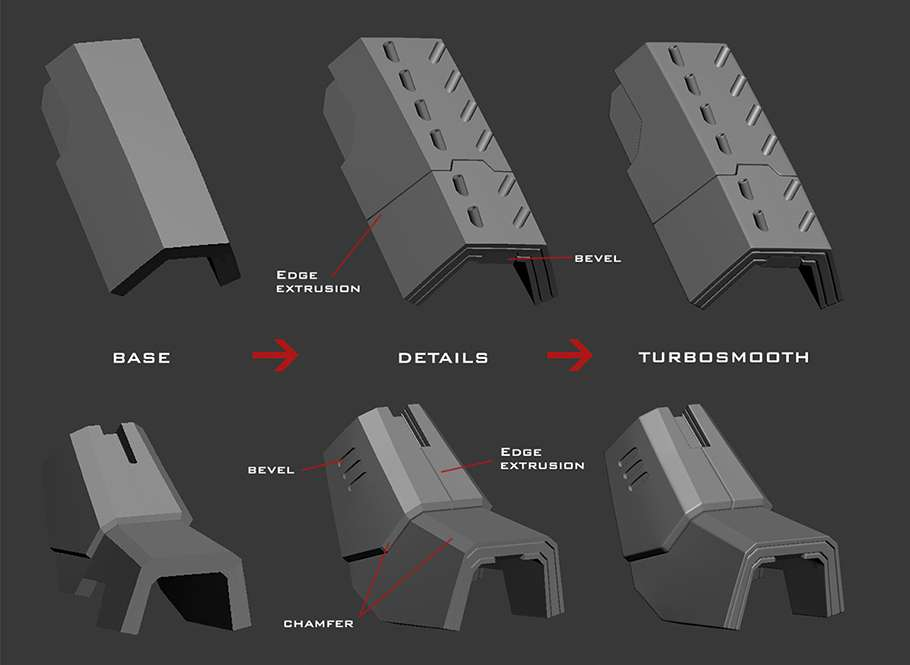 Створення hard-surface робота в 3ds Max