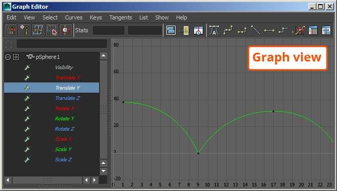 Знайомимося з інтерфейсом Graph Editor в Maya
