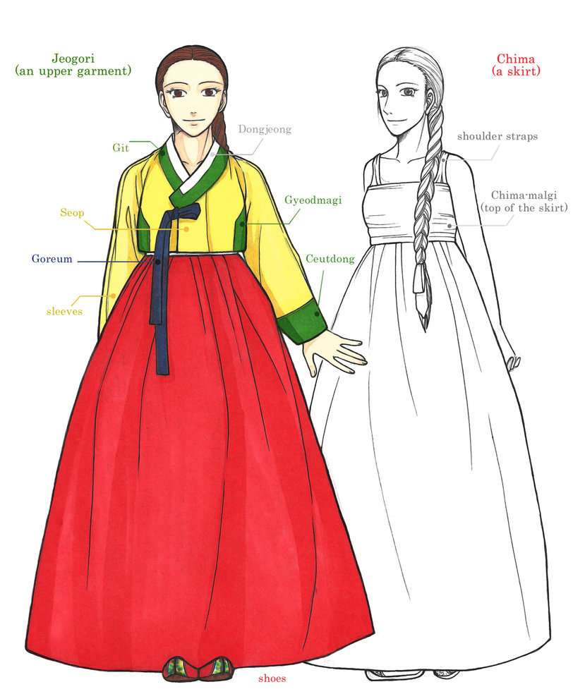 Making of «Lady in Hanbok» Nhat Anh