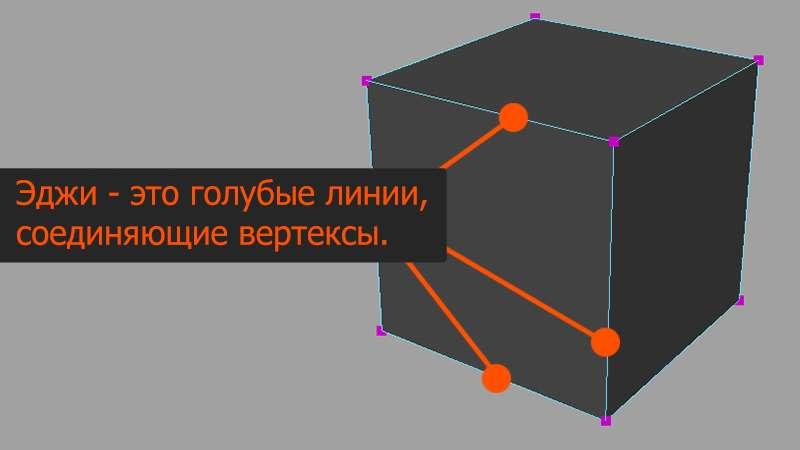 Ключова 3D-термінологія