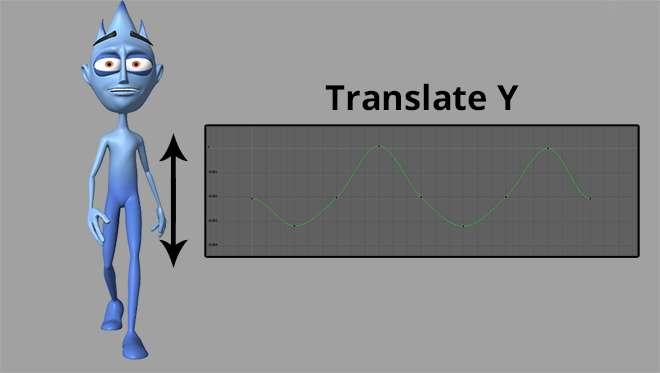 Топ-12 порад по створенню циклу ходи